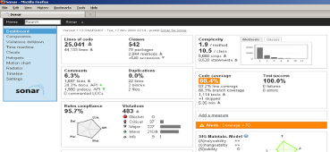 [Sonarqube Dashboard]